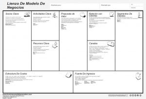 business-model-canvas-lienzo